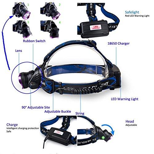 1 Pc Lofty 2200LM Headlamp Waterproof Headlight 3 Modes Brightness LED Flashlight Colors Purple and Black