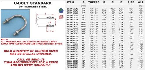 304 Stainless Steel U-Bolt 14 x 150 S0350-07025